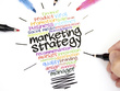Create Marketing Strategies For You.