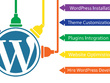 Develop, Fix, Customize Your Wordpress Website