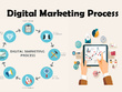 Create a Digital Branding & Marketing Strategy to Increase Sales