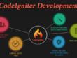 Customization on CodeIgniter based system