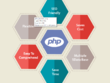 Fix any error OR issue on PHP Programming and it's frameworks