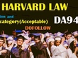 Guest post on Law and Education(Multicategory) Harvard DA94 Blog