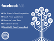 Create and implement high converting Facebook Ads™ campaigns