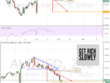 Provide Forex Market And Cryptocurrency Technical Analysis