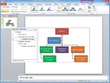 Do Data Entry Work for you in MS Excel, MS word, Powerpoint