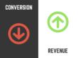 Craft Revenue Optimized Content