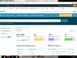 Do in depth SEO keyword research for your website
