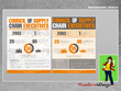Design stunning infographic within 24 hours