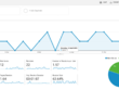 Integrate Google Analytics for your website