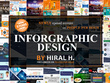 Design Exclusive Infographic in 24 hours + Unlimited Revisions!