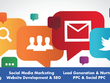Full Digital Marketing Strategy with initial implementation