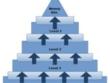 4 Tier EDU Link Pyramid Over 750. edu links