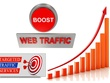 5000 Real Organic Human Country Targeted Website Traffic