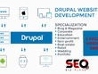 Build A Professional 5 Pages Drupal Website For You