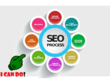 I Will Make High Pr Dofollow Seo Backlinks Manual Link Building.