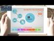 Designing 2 minutes Explainer Video