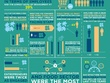 Design a Stunning Infographic with Unlimited Revisions