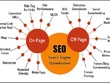 Rank google 1st-page with guaranty - seo service 2018