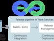 DevOps in Microsoft stack (VSTS)