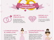 Design a proffesional and creative infographic