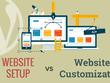 Do Any Wordpress Customization