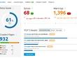 Do a full SEMrush techical site audit for your website