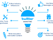 Do Twitter Marketing with Proper Engagement