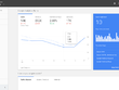 Setup Google Analytics, Search Console (Webmaster) and Sitemap