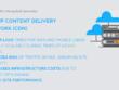 Speed Optimize your E-Commerce, WordPress, etc (Cache & CDN)