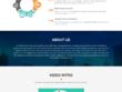 PSD to Custom Wordpress Theme