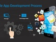Design UI/UX and develop Android and IOS application