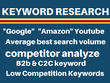 Keyword Research, SEO Audit, competitor analyse