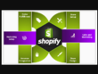 Create an e-commerce store in shopify