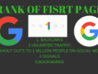 RANK ON FIRST PAGE - 10,000 Backlinks - 1500 Signals - Bookmarks