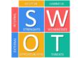 Create an Actionable SWOT Analysis