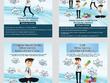Design professional Flyer / Leaflet / Poster / Brochure / Menu.