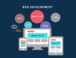 Design And Develop Professional Website