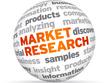 Write Market Reseach Report