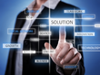 Provide IT consulting (Programming/IT solutions/Research)