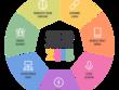 SEO & Digital Marketing, Content Marketing, Outreach, Link Build