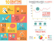 Design a custom Infographic in 48 hrs - unlimited revisions