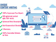Write 750 words unique + Seo Optimized Contents for Blog Post