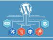 Develop A Wordpress Website And Fix website Issues
