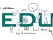 Create 300 EDU LINKS : Powerful SEO for new Websites