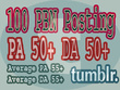 100 Permanent Tumblr PBN Blog Posts DA 50 to PA 50 Plus