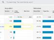 The perfect Google Analytics report through Google Sheets