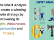 Do your website SEO SWOT Analysis that deliver resut