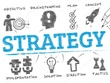 Create Unique Social Media Strategy for your Company