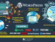 Customize and integrate web services to your wordpress website