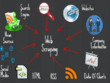 Web Scraping, Data Mining, And web crawling of Any website